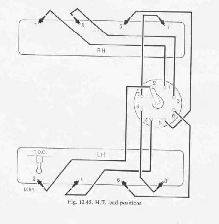 tr6 wiring diagram with Triumph Stag Mk1 Wiring Diagram on Sunbeam Tiger Wiring Diagram further 1974 Tr6 Wiring Diagram besides Triumph Stag Mk1 Wiring Diagram furthermore 1972 Mg Midget Wiring Diagram additionally Tr6 Wiring Diagram.